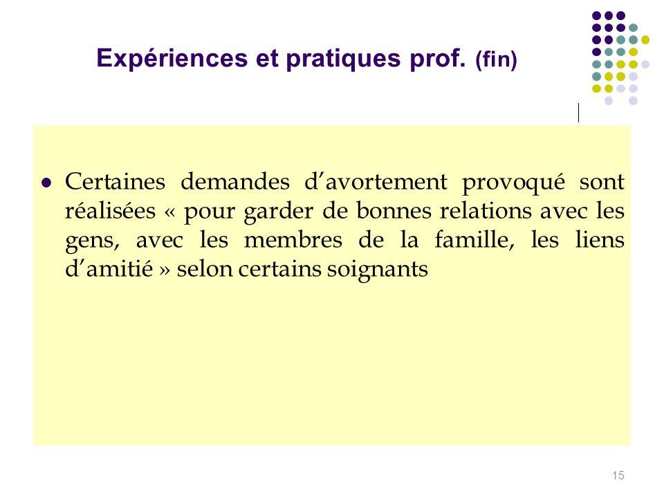 Expériences et pratiques prof. (fin) Certaines demandes davortement provoqué sont réalisées « pour garder de bonnes relations avec les gens, avec les
