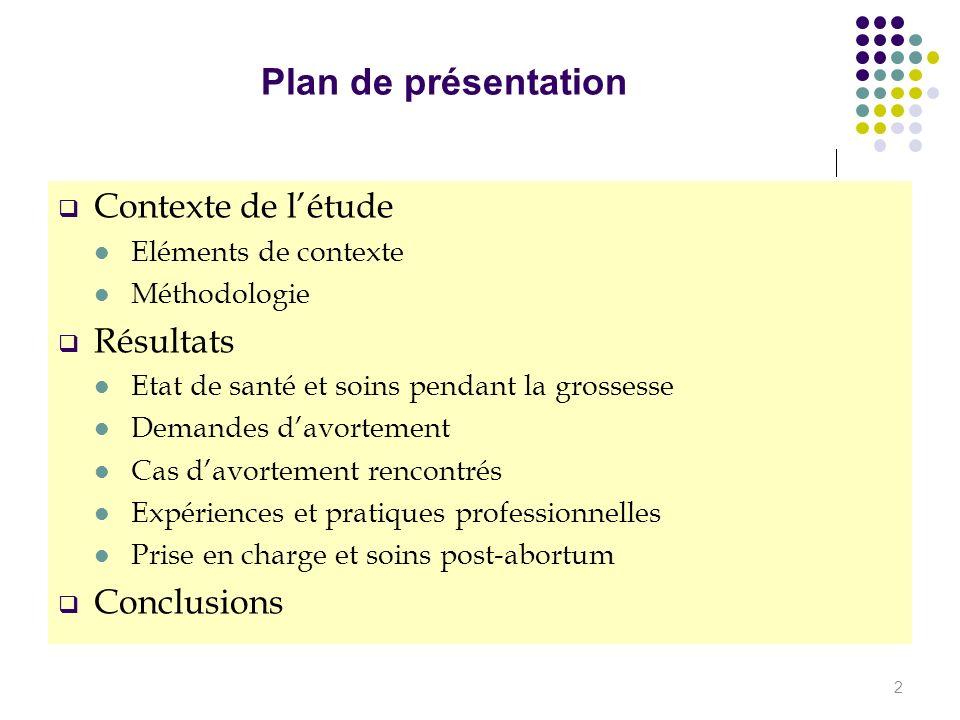 Plan de présentation Contexte de létude Eléments de contexte Méthodologie Résultats Etat de santé et soins pendant la grossesse Demandes davortement C