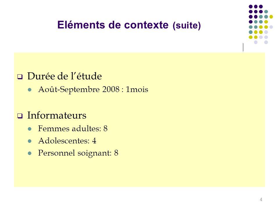 Eléments de contexte (suite) Durée de létude Août-Septembre 2008 : 1mois Informateurs Femmes adultes: 8 Adolescentes: 4 Personnel soignant: 8 4