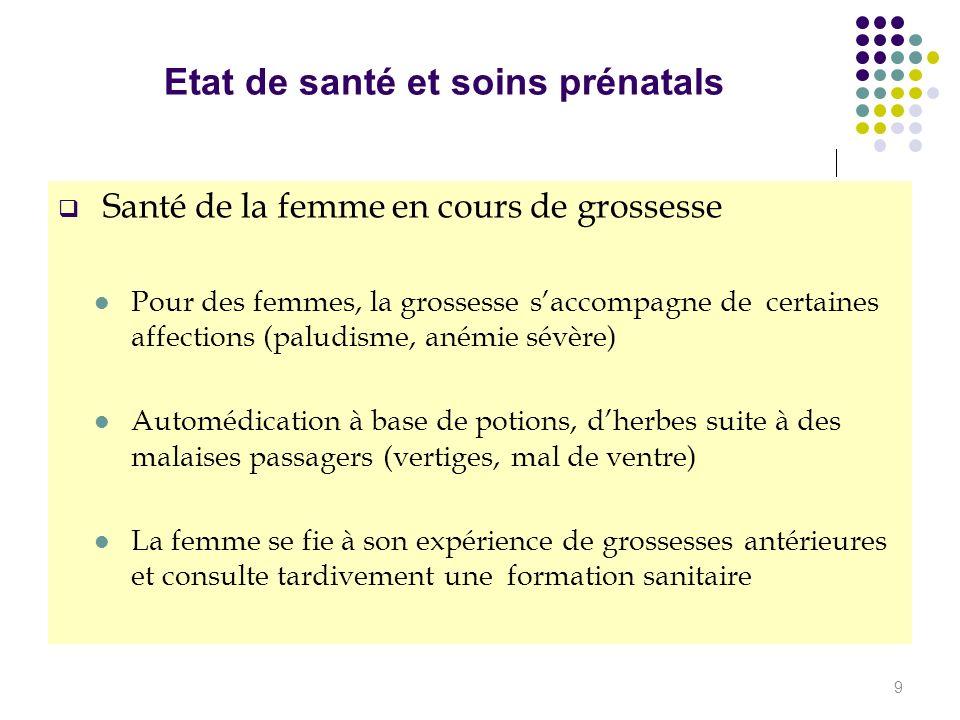 Etat de santé et soins prénatals Santé de la femme en cours de grossesse Pour des femmes, la grossesse saccompagne de certaines affections (paludisme,