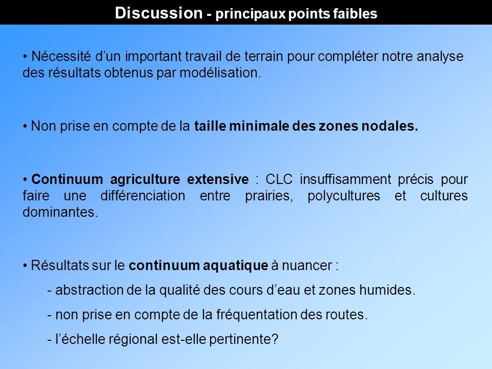 Discussion - principaux points faibles Résultats sur le continuum aquatique à nuancer : - abstraction de la qualité des cours deau et zones humides.