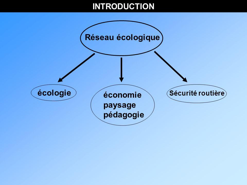INTRODUCTION Réseau écologique écologie économie paysage pédagogie Sécurité routière