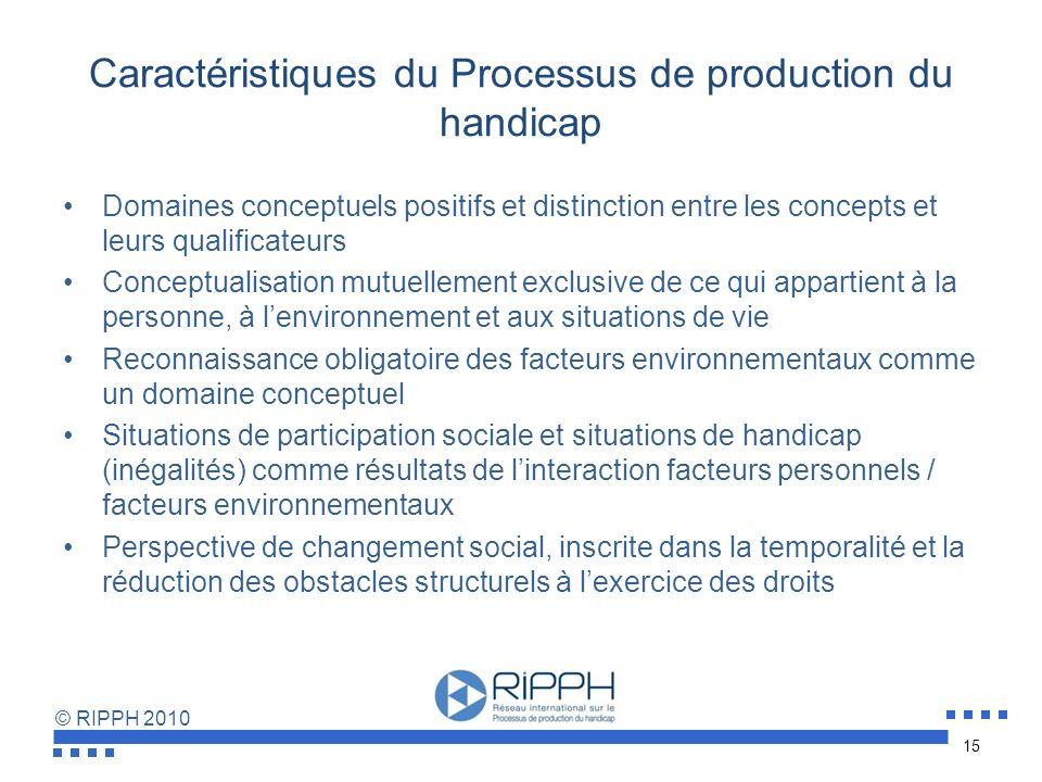 © RIPPH 2010 Processus de production du handicap* © RIPPH / SCCIDIH 1998 Facteurs environnementaux Habitudes de vie Interaction Facteurs de risque Cau