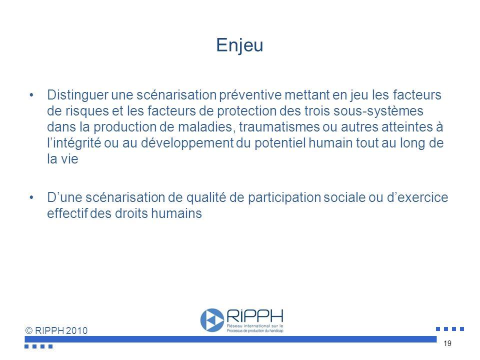 © RIPPH 2010 Modèle de développement humain et Processus de production du handicap (MDH-PPH 2) (Fougeyrollas, 2010) HABITUDES DE VIE Activités courant