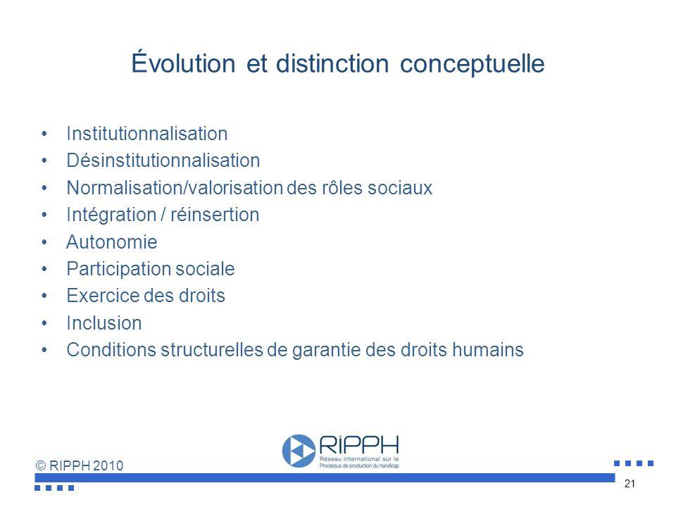 © RIPPH 2010 Répétition de la prise de mesure de changements dans les trois domaines conceptuels: la clé dune approche explicative de la qualité de participation sociale et de lexercice des droitsT2T2 T2 T1T1 T1 20