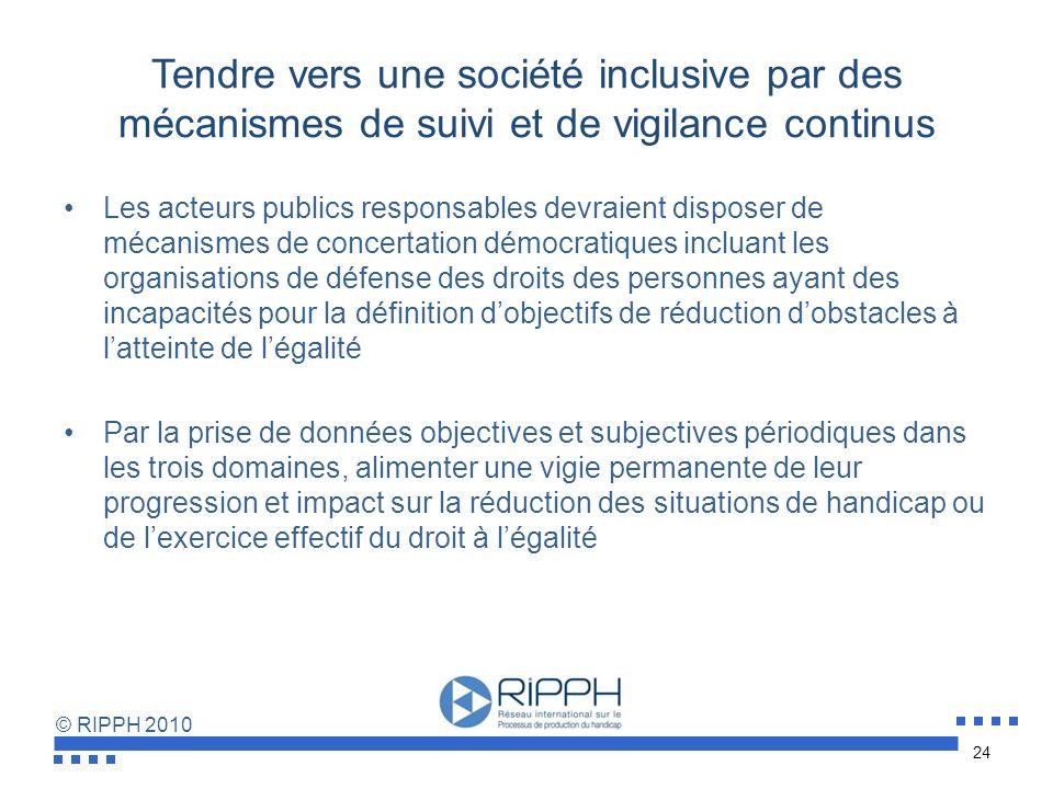 © RIPPH 2010 Comprendre les déterminants et agir pour la qualité de la participation sociale et de lexercice des droits - Facteurs identitaires - Popu