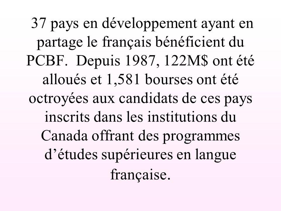 37 pays en développement ayant en partage le français bénéficient du PCBF.