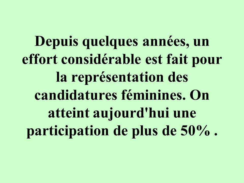 Depuis quelques années, un effort considérable est fait pour la représentation des candidatures féminines.