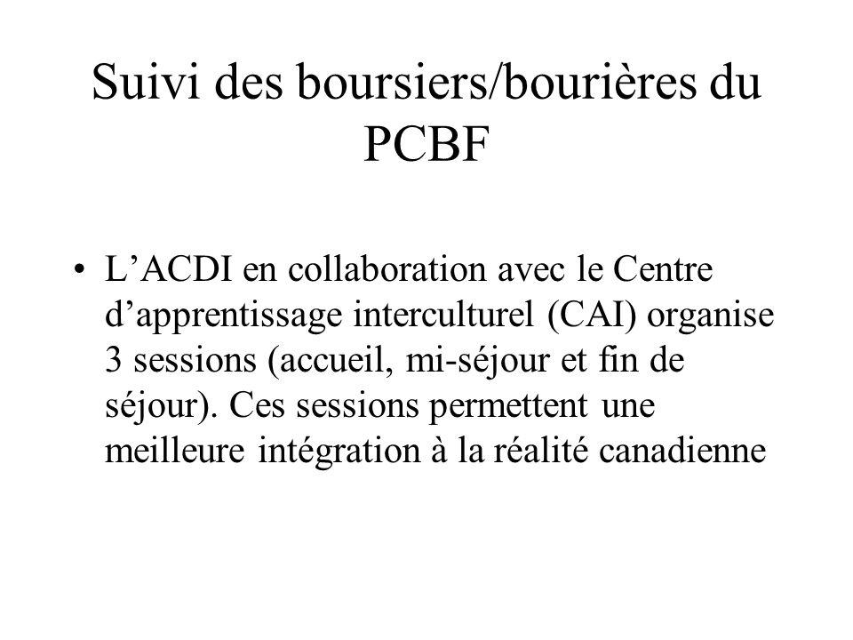 Suivi des boursiers/bourières du PCBF LACDI en collaboration avec le Centre dapprentissage interculturel (CAI) organise 3 sessions (accueil, mi-séjour et fin de séjour).