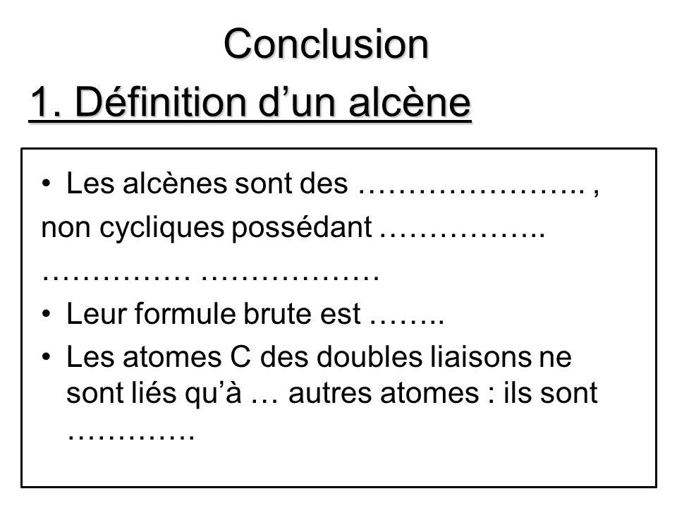 Conclusion Les alcènes sont des ………………….., non cycliques possédant …………….. …………… ……………… Leur formule brute est …….. Les atomes C des doubles liaisons