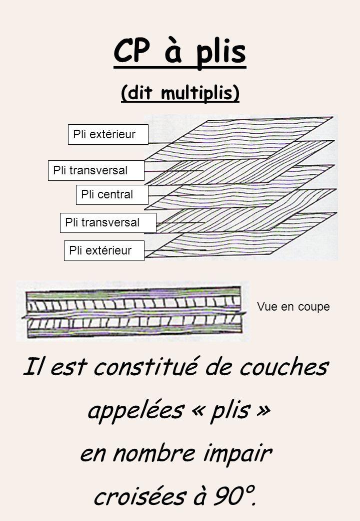 Il est constitué de couches appelées « plis » en nombre impair croisées à 90°. CP à plis (dit multiplis) Pli extérieur Pli transversal Pli central Pli