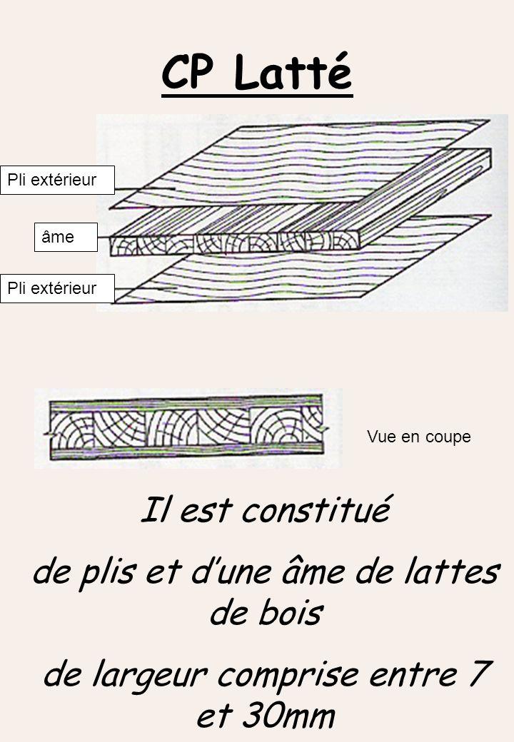 CP Latté Il est constitué de plis et dune âme de lattes de bois de largeur comprise entre 7 et 30mm Pli extérieur Vue en coupe âme Pli extérieur