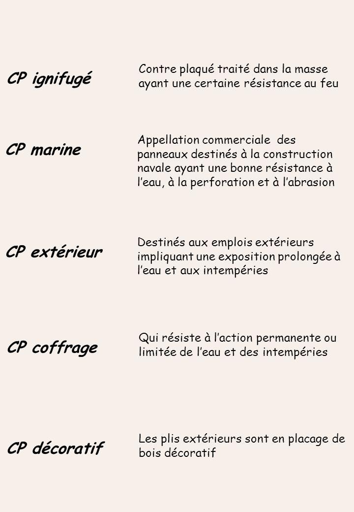 CP ignifugé Contre plaqué traité dans la masse ayant une certaine résistance au feu CP marine Appellation commerciale des panneaux destinés à la const
