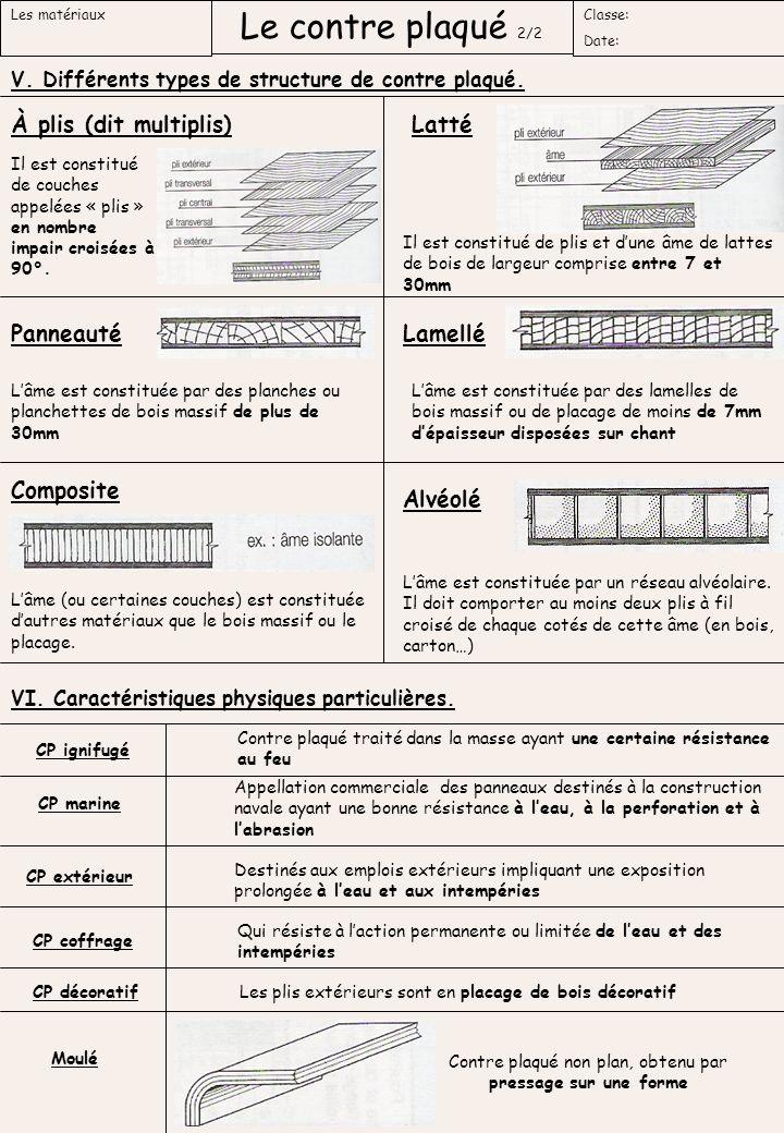 Les matériaux Le contre plaqué 2/2 Classe: Date: V. Différents types de structure de contre plaqué. À plis (dit multiplis) Il est constitué de couches