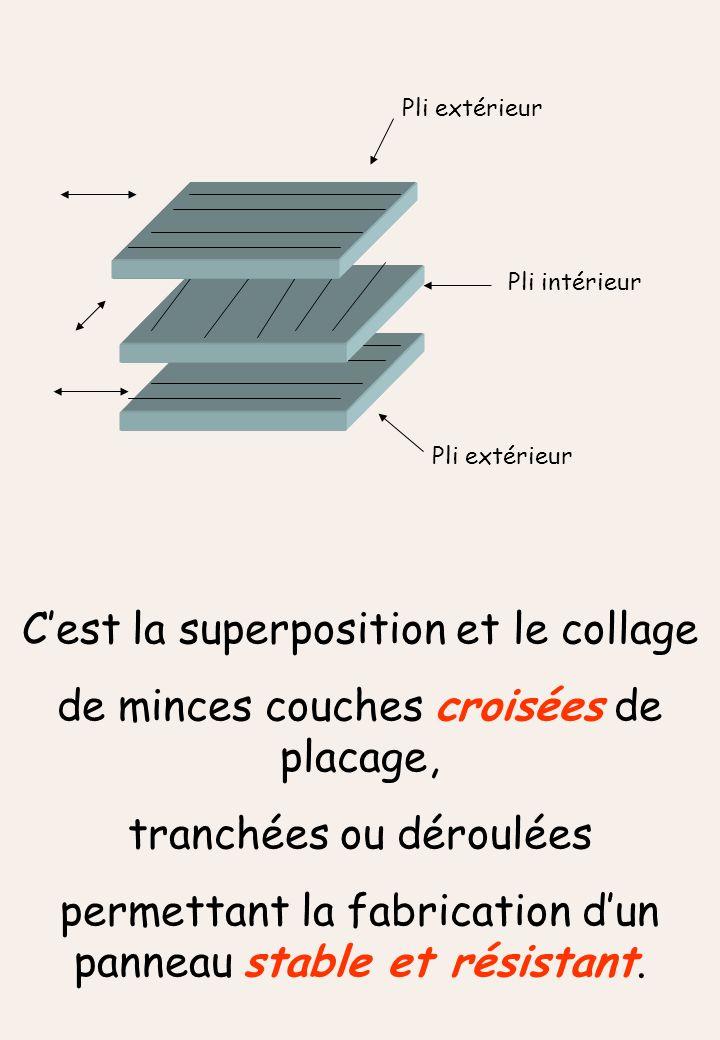 Cest la superposition et le collage de minces couches croisées de placage, tranchées ou déroulées permettant la fabrication dun panneau stable et rési