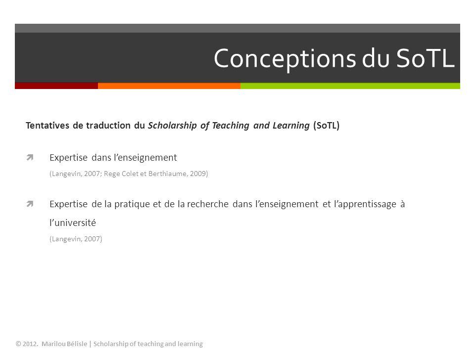 Conceptions du SoTL © 2012.