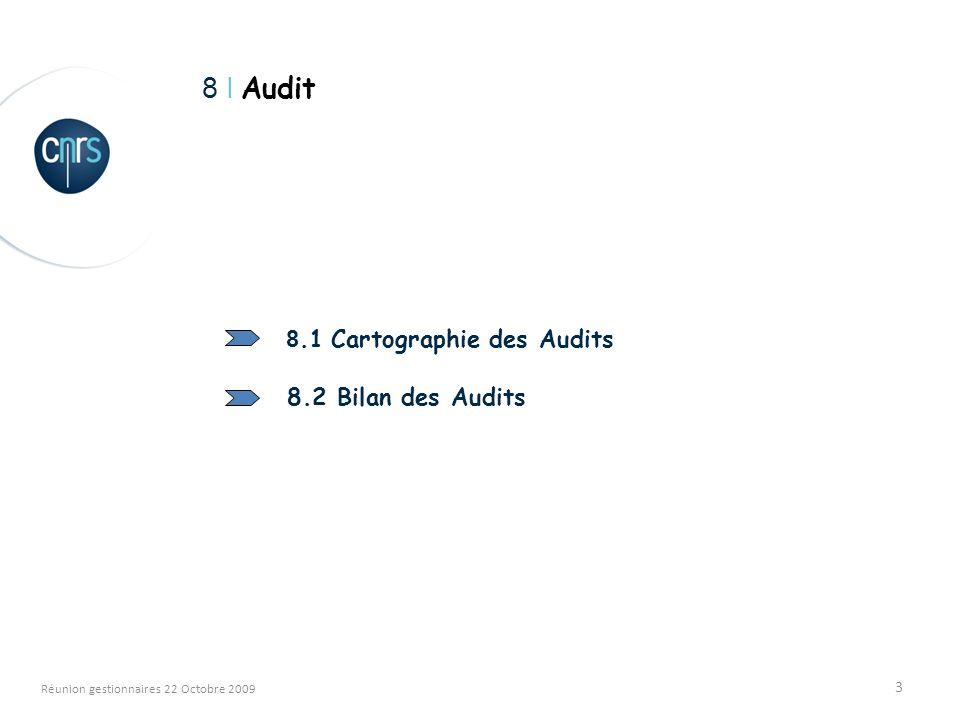 3 Réunion gestionnaires 22 Octobre 2009 8 I Audit 8.1 Cartographie des Audits 8.2 Bilan des Audits