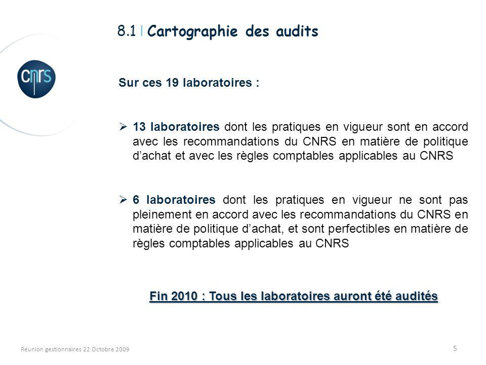 5 Réunion gestionnaires 22 Octobre 2009 8.1 I Cartographie des audits Sur ces 19 laboratoires : 13 laboratoires dont les pratiques en vigueur sont en accord avec les recommandations du CNRS en matière de politique dachat et avec les règles comptables applicables au CNRS 6 laboratoires dont les pratiques en vigueur ne sont pas pleinement en accord avec les recommandations du CNRS en matière de politique dachat, et sont perfectibles en matière de règles comptables applicables au CNRS Fin 2010 : Tous les laboratoires auront été audités