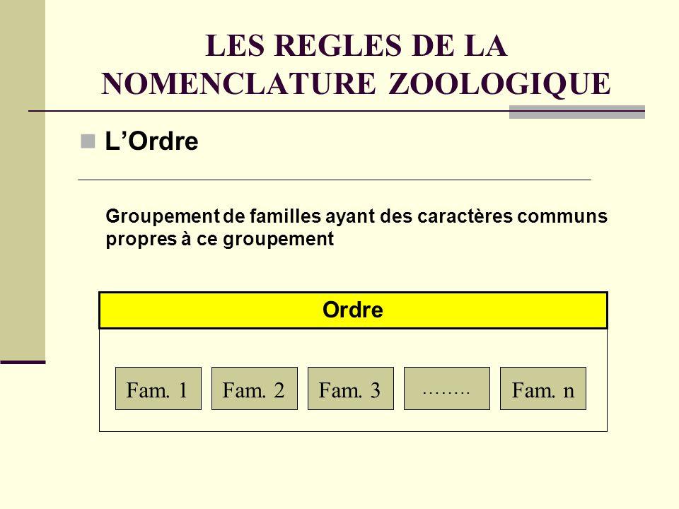 LES REGLES DE LA NOMENCLATURE ZOOLOGIQUE LOrdre Fam.