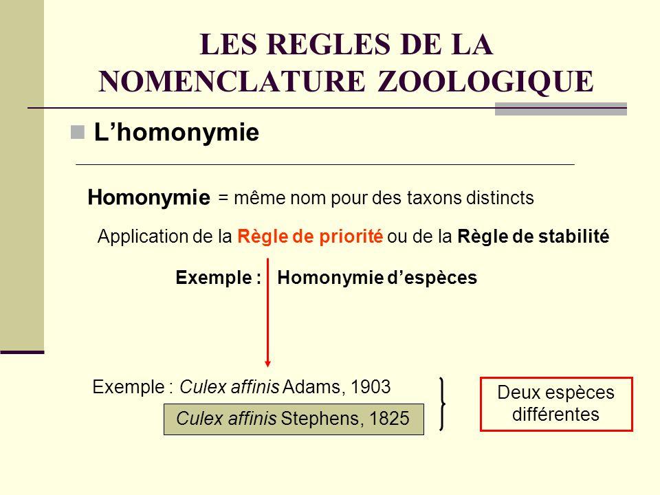 LES REGLES DE LA NOMENCLATURE ZOOLOGIQUE Lhomonymie Homonymie = même nom pour des taxons distincts Exemple : Homonymie despèces Application de la Règle de priorité ou de la Règle de stabilité Exemple : Culex affinis Adams, 1903 Culex affinis Stephens, 1825 Deux espèces différentes