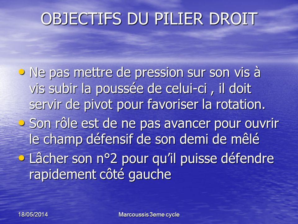 18/05/2014Marcoussis 3eme cycle OBJECTIFS DU PILIER DROIT Ne pas mettre de pression sur son vis à vis subir la poussée de celui-ci, il doit servir de pivot pour favoriser la rotation.