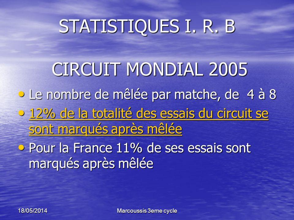 18/05/2014Marcoussis 3eme cycle STATISTIQUES I. R. B CIRCUIT MONDIAL 2005 Le nombre de mêlée par matche, de 4 à 8 Le nombre de mêlée par matche, de 4