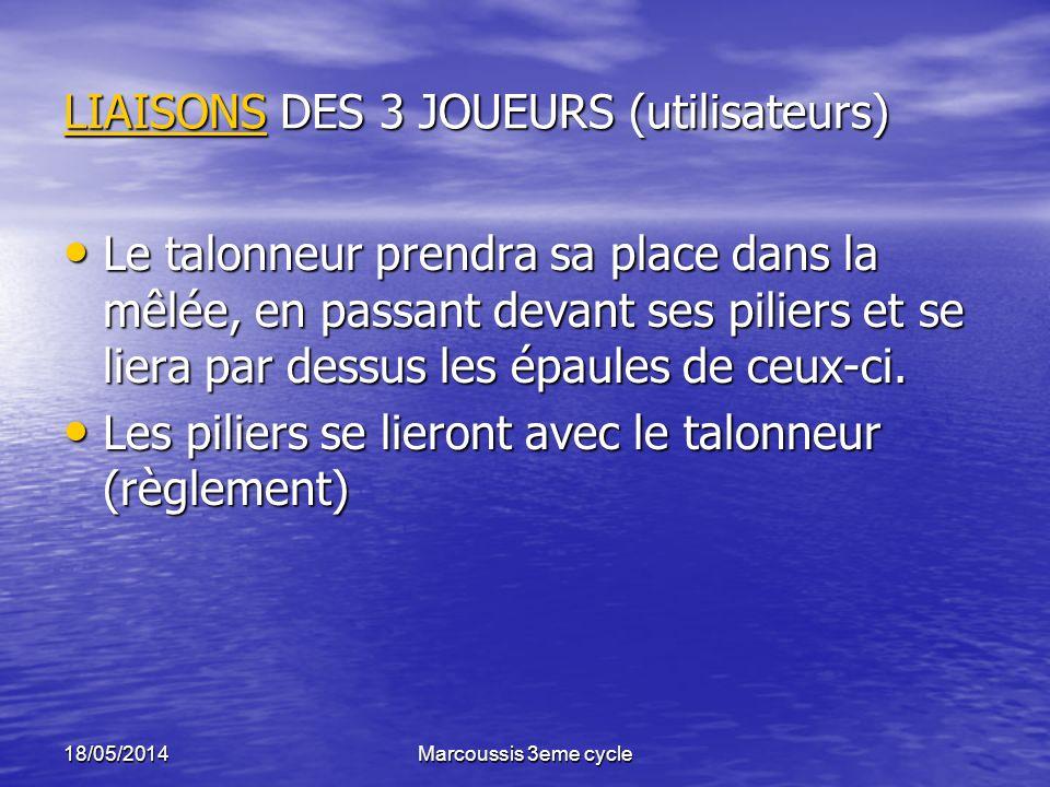 18/05/2014Marcoussis 3eme cycle LIAISONSLIAISONS DES 3 JOUEURS (utilisateurs) LIAISONS Le talonneur prendra sa place dans la mêlée, en passant devant ses piliers et se liera par dessus les épaules de ceux-ci.
