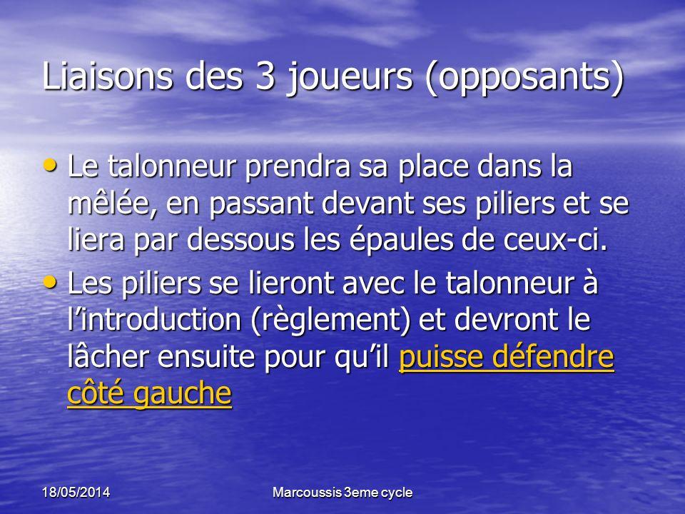18/05/2014Marcoussis 3eme cycle Liaisons des 3 joueurs (opposants) Le talonneur prendra sa place dans la mêlée, en passant devant ses piliers et se liera par dessous les épaules de ceux-ci.