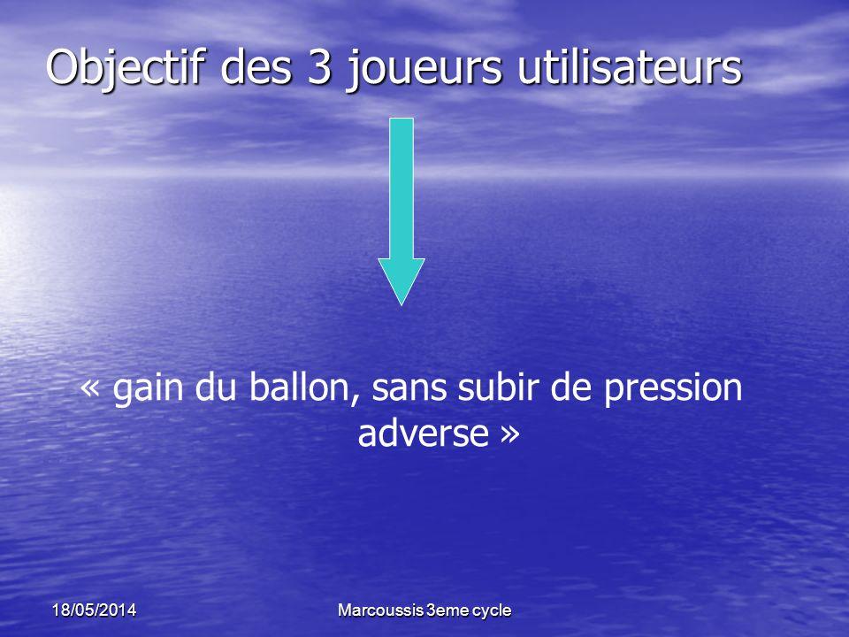 18/05/2014Marcoussis 3eme cycle Objectif des 3 joueurs utilisateurs « gain du ballon, sans subir de pression adverse »