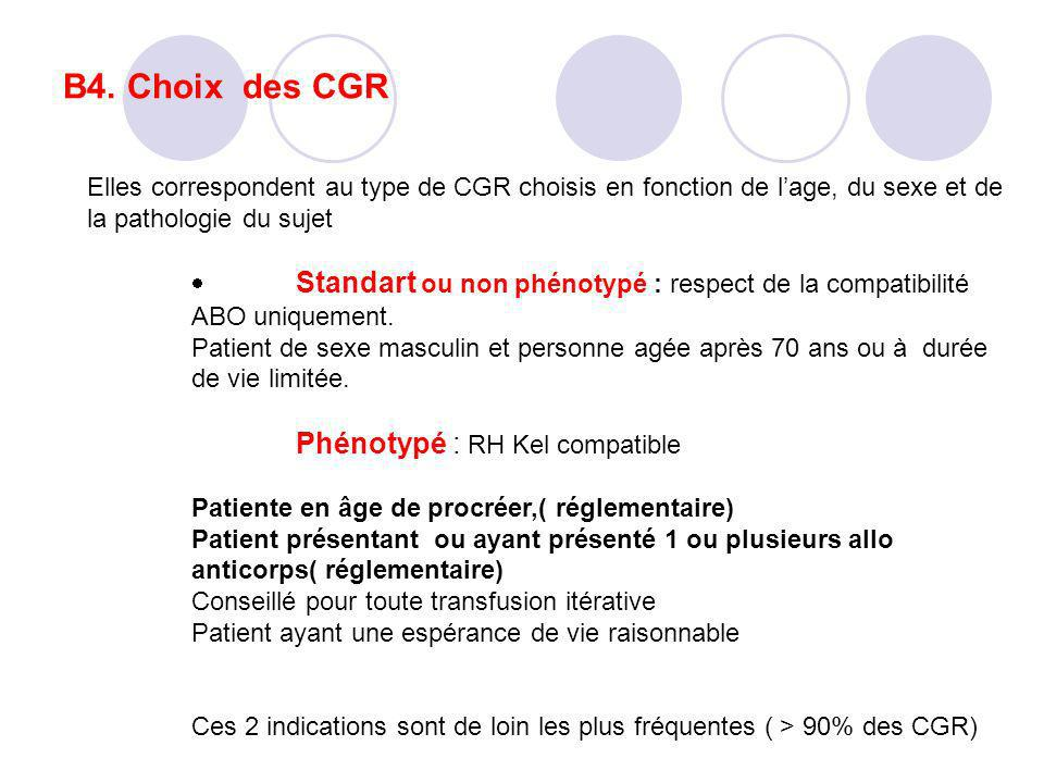 B4. Choix des CGR Elles correspondent au type de CGR choisis en fonction de lage, du sexe et de la pathologie du sujet Standart ou non phénotypé : res