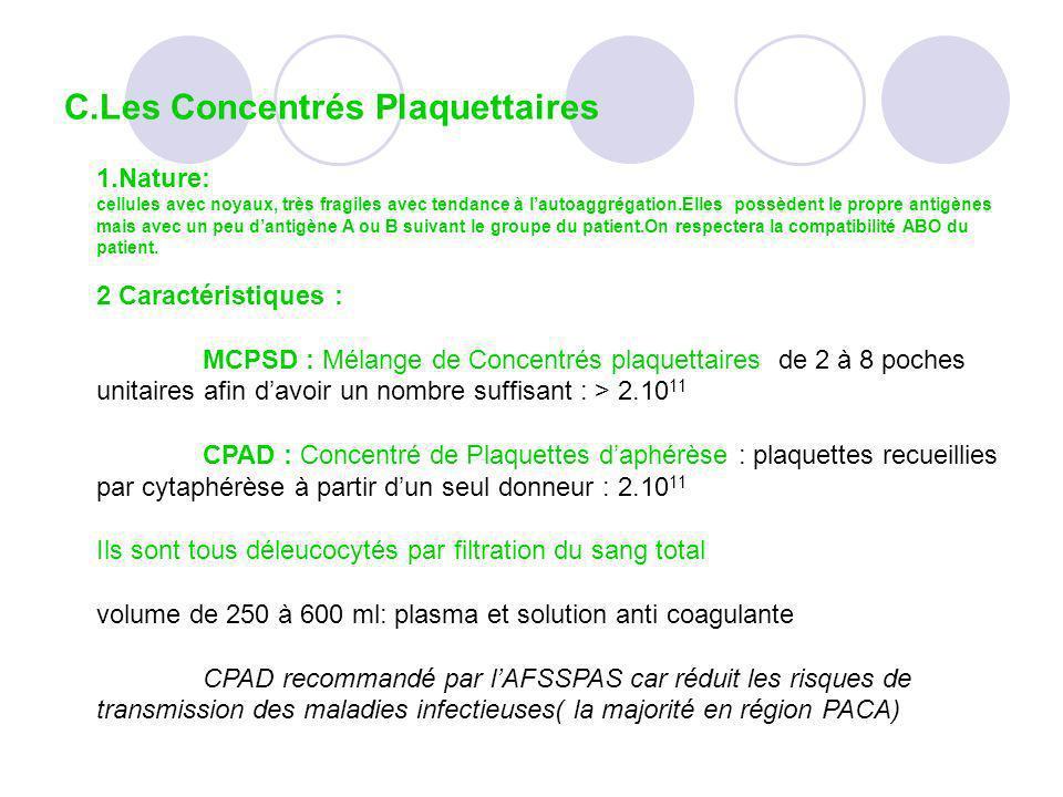 C.Les Concentrés Plaquettaires 1.Nature: cellules avec noyaux, très fragiles avec tendance à lautoaggrégation.Elles possèdent le propre antigènes mais