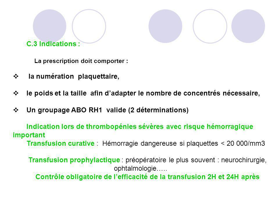 C.3 Indications : La prescription doit comporter : la numération plaquettaire, le poids et la taille afin dadapter le nombre de concentrés nécessaire,