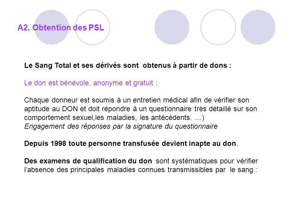 -sérologie syphilitique, -sérologies VHC, VIH, Ag HBs, Ac Anti HBC, -enzyme hépatique ALAT -sérologie HTLV1 ( réservés aux ressortissants de la Guyane) - dépistage génomique des virus VIH et VHC, depuis juillet 2001 afin de dépister plus précocement la présence de ces virus dans lorganisme avant la séroconversion.