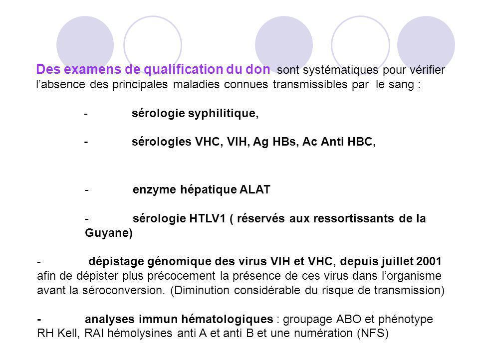 -sérologie syphilitique, -sérologies VHC, VIH, Ag HBs, Ac Anti HBC, -enzyme hépatique ALAT -sérologie HTLV1 ( réservés aux ressortissants de la Guyane