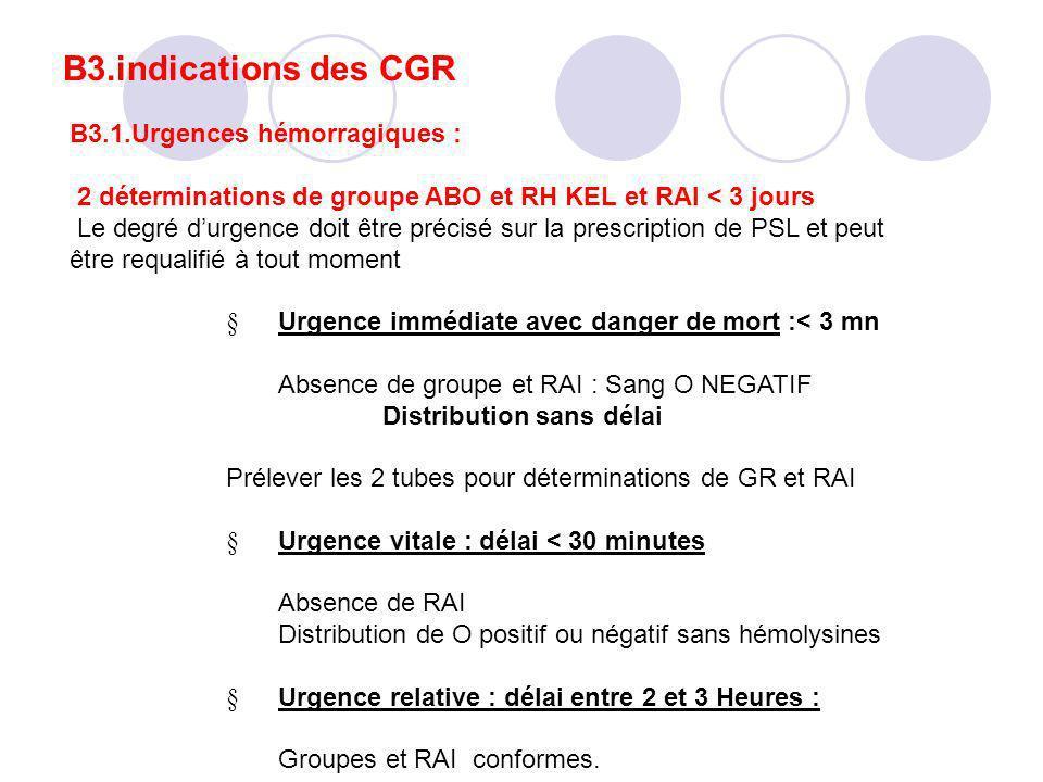 B3.indications des CGR B3.1.Urgences hémorragiques : 2 déterminations de groupe ABO et RH KEL et RAI < 3 jours Le degré durgence doit être précisé sur