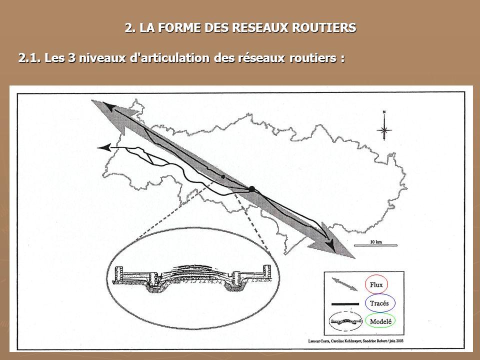 2. LA FORME DES RESEAUX ROUTIERS 2.1. Les 3 niveaux d'articulation des réseaux routiers :