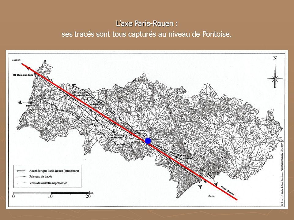 L'axe Paris-Rouen : ses tracés sont tous capturés au niveau de Pontoise.