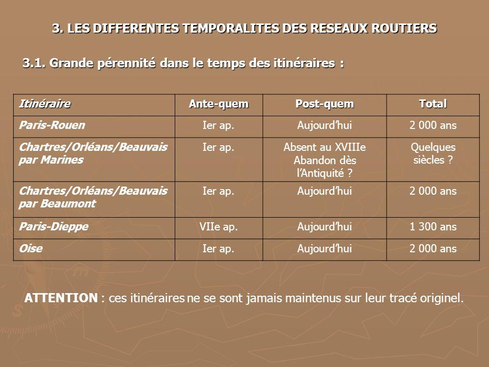 ItinéraireAnte-quemPost-quemTotal Paris-RouenIer ap.Aujourdhui2 000 ans Chartres/Orléans/Beauvais par Marines Ier ap.Absent au XVIIIe Abandon dès lAnt