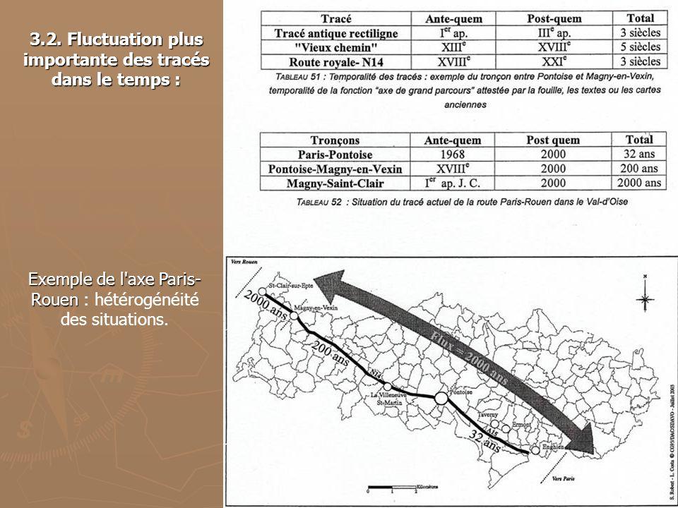 3.2. Fluctuation plus importante des tracés dans le temps : Exemple de l'axe Paris- Rouen Exemple de l'axe Paris- Rouen : hétérogénéité des situations