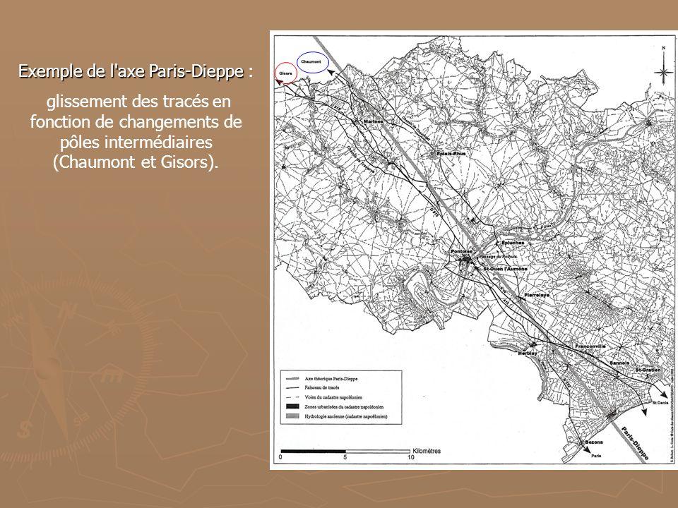 Exemple de l'axe Paris-Dieppe Exemple de l'axe Paris-Dieppe : glissement des tracés en fonction de changements de pôles intermédiaires (Chaumont et Gi