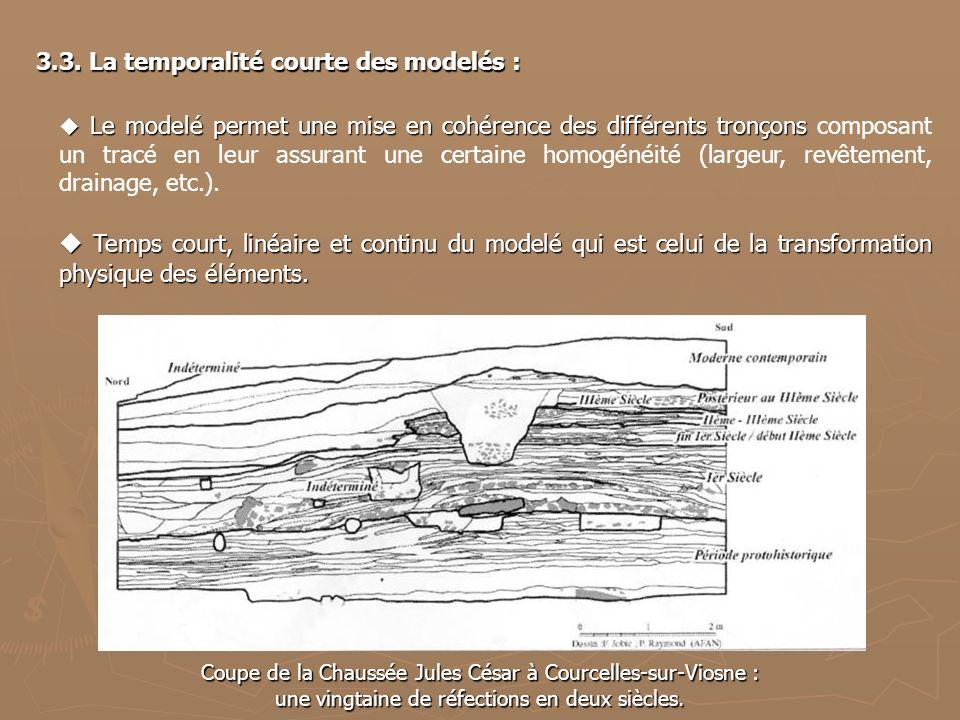 3.3. La temporalité courte des modelés : Coupe de la Chaussée Jules César à Courcelles-sur-Viosne : une vingtaine de réfections en deux siècles. Le mo
