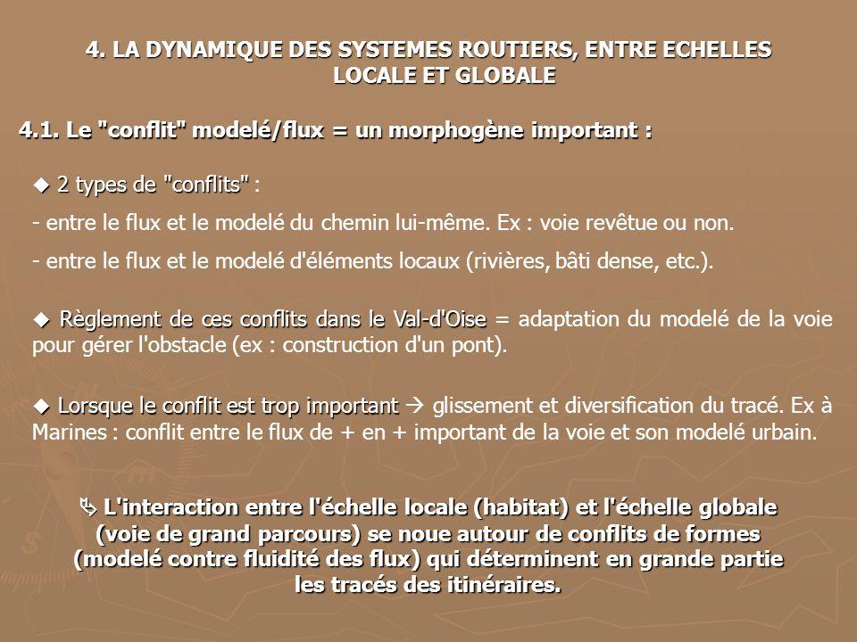 4. LA DYNAMIQUE DES SYSTEMES ROUTIERS, ENTRE ECHELLES LOCALE ET GLOBALE 4.1. Le