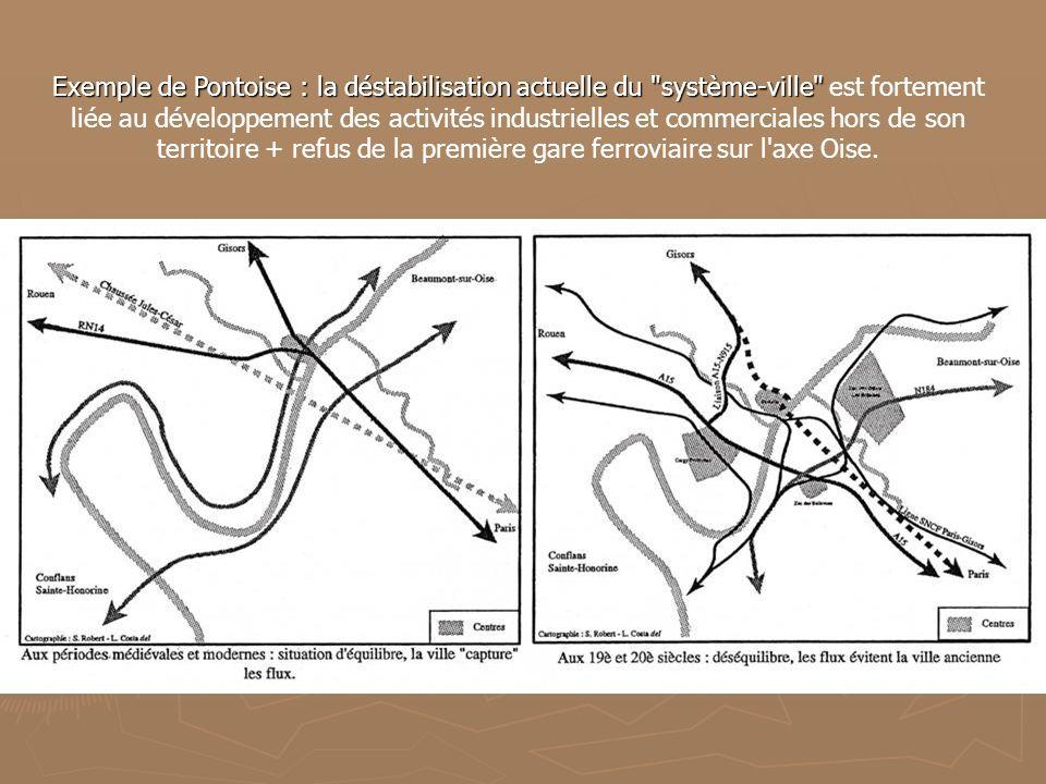 Exemple de Pontoise: la déstabilisation actuelle du