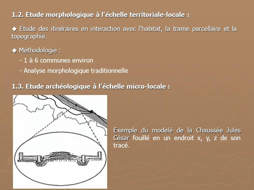 1.2. Etude morphologique à l'échelle territoriale-locale : Etude des itinéraires en interaction avec l'habitat, la trame parcellaire et la topographie