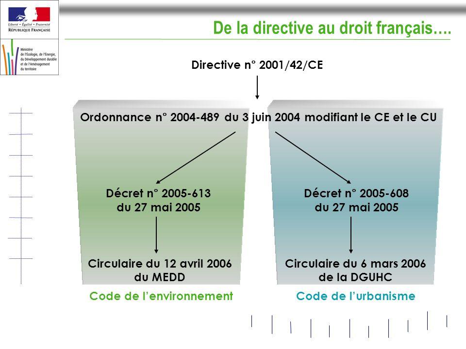 Code de lenvironnementCode de lurbanisme Ordonnance n° 2004-489 du 3 juin 2004 modifiant le CE et le CU Directive n° 2001/42/CE Décret n° 2005-613 du