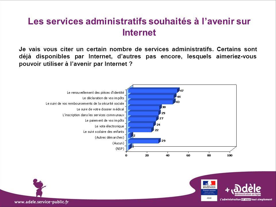 Les services administratifs souhaités à lavenir sur Internet Je vais vous citer un certain nombre de services administratifs. Certains sont déjà dispo