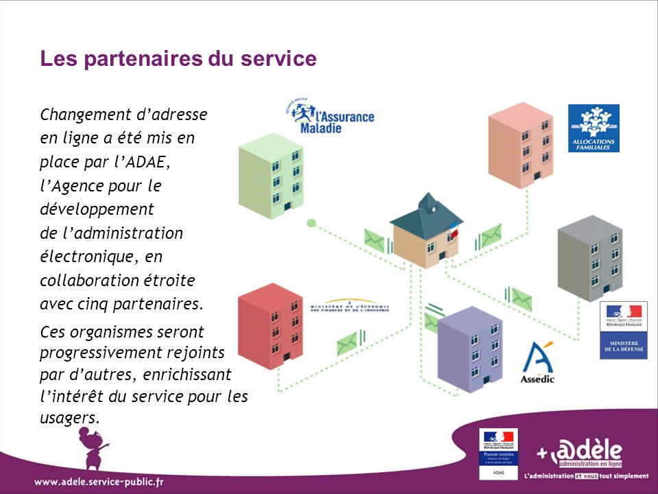 Les partenaires du service Changement dadresse en ligne a été mis en place par lADAE, lAgence pour le développement de ladministration électronique, e