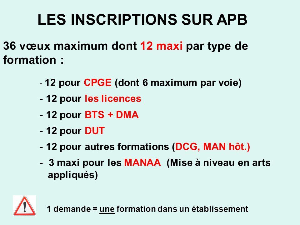36 vœux maximum dont 12 maxi par type de formation : LES INSCRIPTIONS SUR APB - 12 pour CPGE (dont 6 maximum par voie) - 12 pour les licences - 12 pou