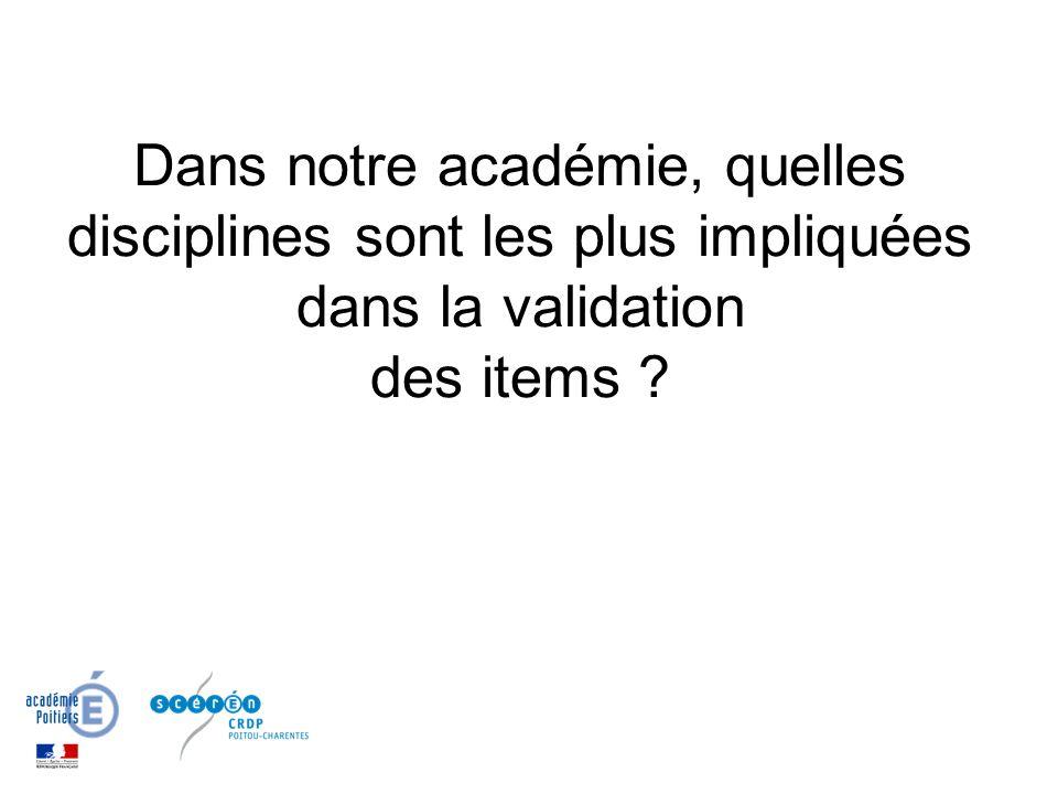 Dans notre académie, quelles disciplines sont les plus impliquées dans la validation des items ?