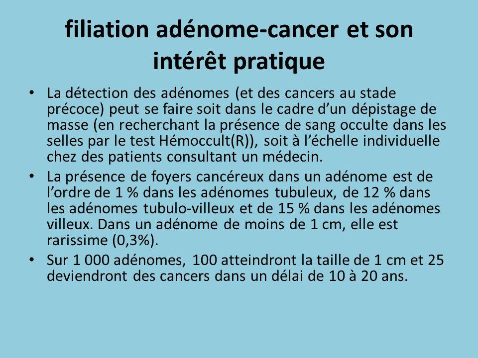 filiation adénome-cancer et son intérêt pratique La détection des adénomes (et des cancers au stade précoce) peut se faire soit dans le cadre dun dépi